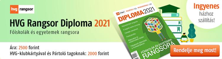 HVG Rangsor Diploma 2021 kép